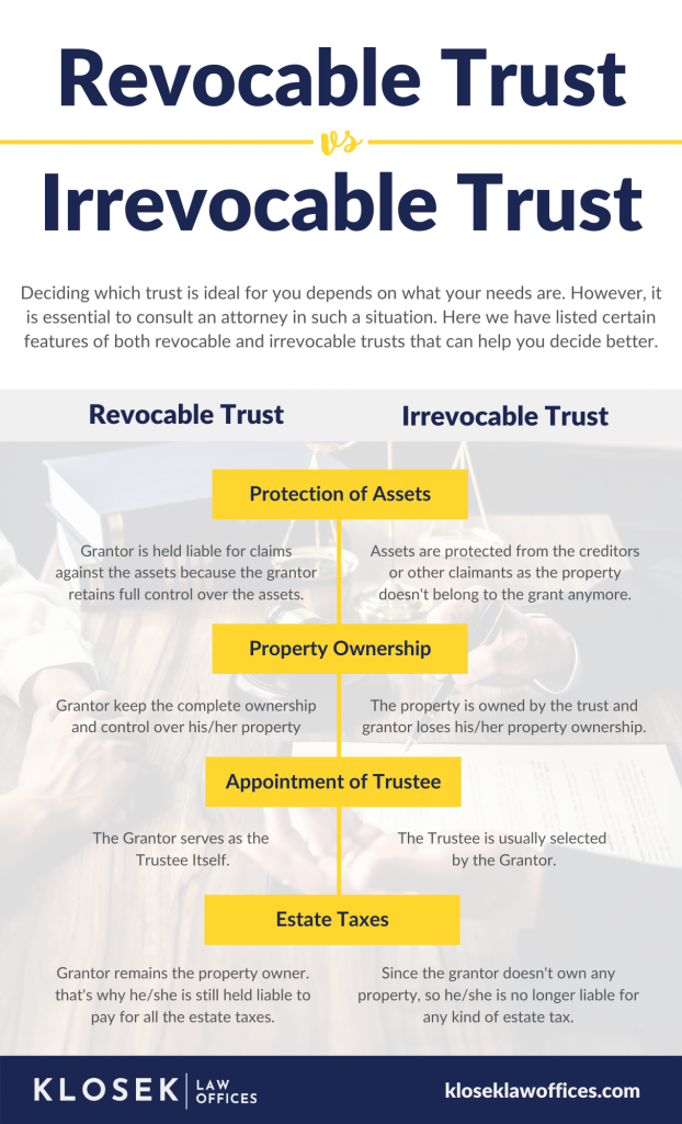 What is the difference between revocable trusts vs. irrevocable trusts? Klosek Law Offices are the trustworthy trust experts to call on when you have questions about your estate planning needs.